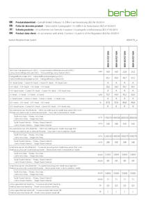 Product data sheet Firstline Touch BEH 60|80|90 FLT